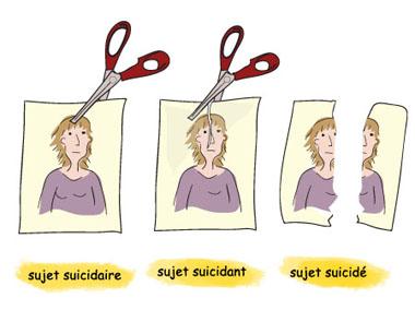 suicide-suicidant-suicidaire