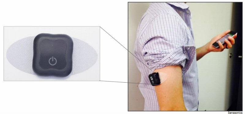 bras-transmetteur-senseonics