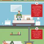 Infographie : 10 gestes de prévention contre l'intoxication au monoxyde de carbone