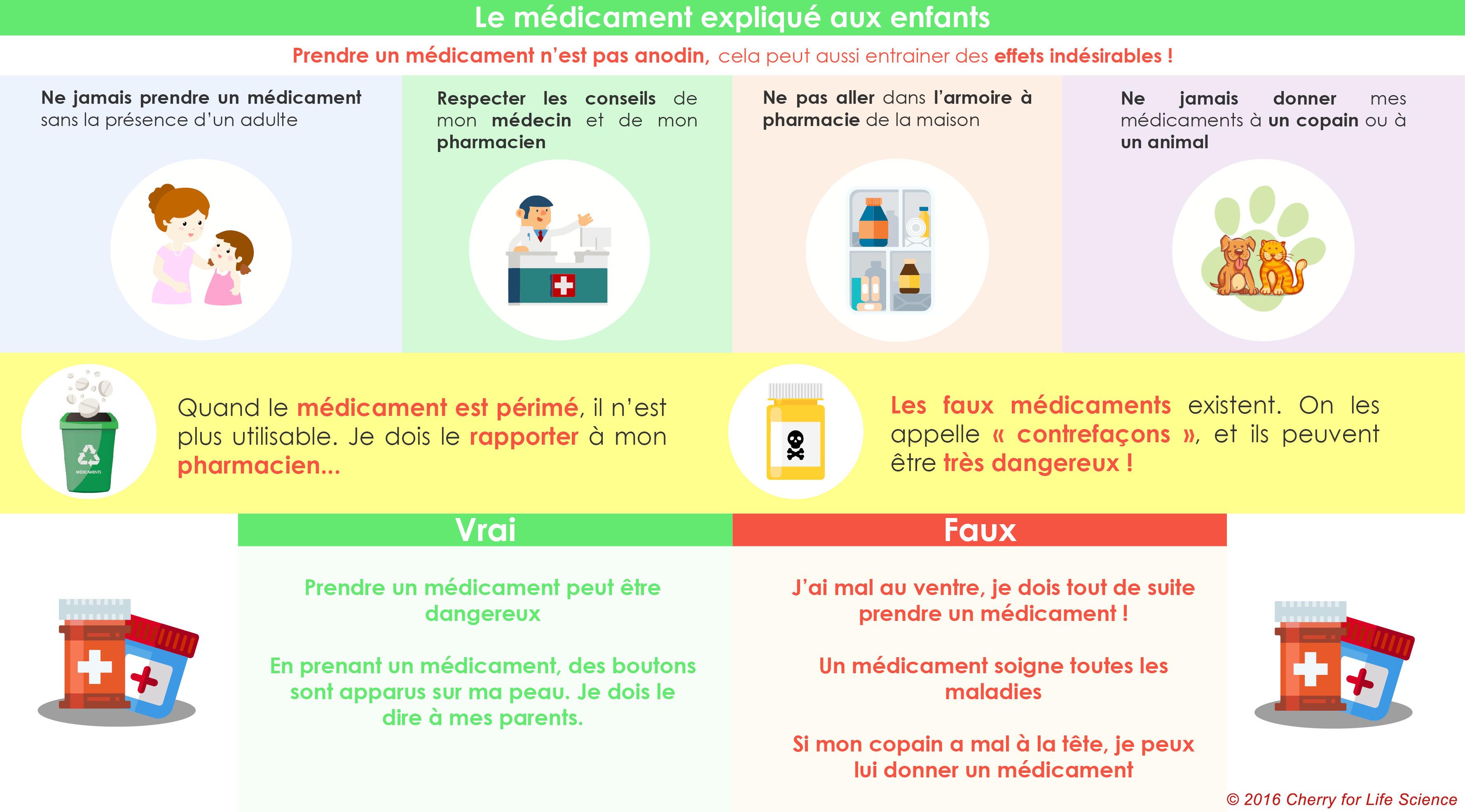 pharmacie expliquée aux enfants partie 2