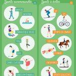 Infographie : Quel sport pratiquer lorsqu'on est enceinte ?