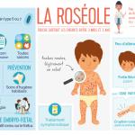 infographie Roséole