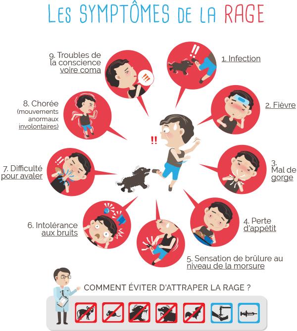 rage-infographie