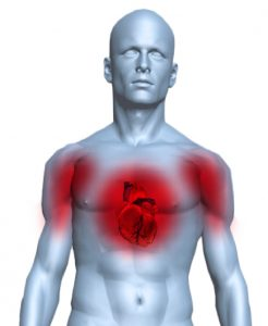 Douleur cardiaque