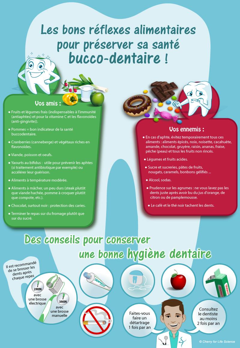 Les bons réflexes alimentaires pour préserver sa santé bucco-dentaire