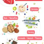 Infographie : Les aliments bon pour le cœur