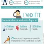 Infographie : la dépression et l'anxiété