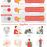 infographie-diabete