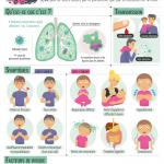 2017-11-infographie-pneumonie