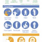 Infographie : cancer du foie