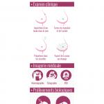 Infographie : dépistage du cancer du sein