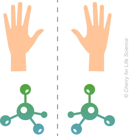 Schéma molécule chirale