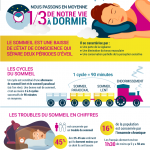 Infographie-sommeil