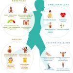 Activite-physique-infographie