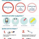 controler_glycemie_diabete_infographie