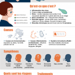 infographie-sinusite