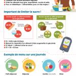 infographie-alimentation-diabete