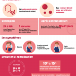 varicelle_infographie