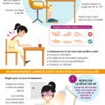 infographie-posture-travail