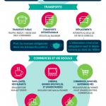 Infographie sur le déconfinement selon le gouvernement français
