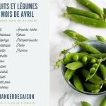 Découvrez la liste des fruits et légumes à consommer pendant le mois d'Avril