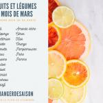 Découvrez la liste des fruits et légumes à consommer pendant le mois de Mars
