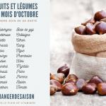 Découvrez la liste des fruits et légumes à consommer pendant le mois d'Octobre