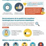 Infographie : Concilier diabète & travail