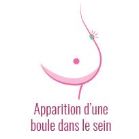 Schéma de l'auto-examen des seins : apparition d'une boule dans le sein