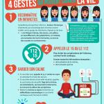 infographie sur les gestes à avoir en cas d'infarctus