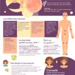 Infographie psoriasis